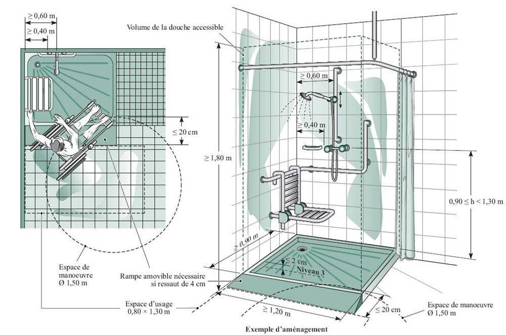 comment rendre accessible les sanitaires dans un erp. Black Bedroom Furniture Sets. Home Design Ideas